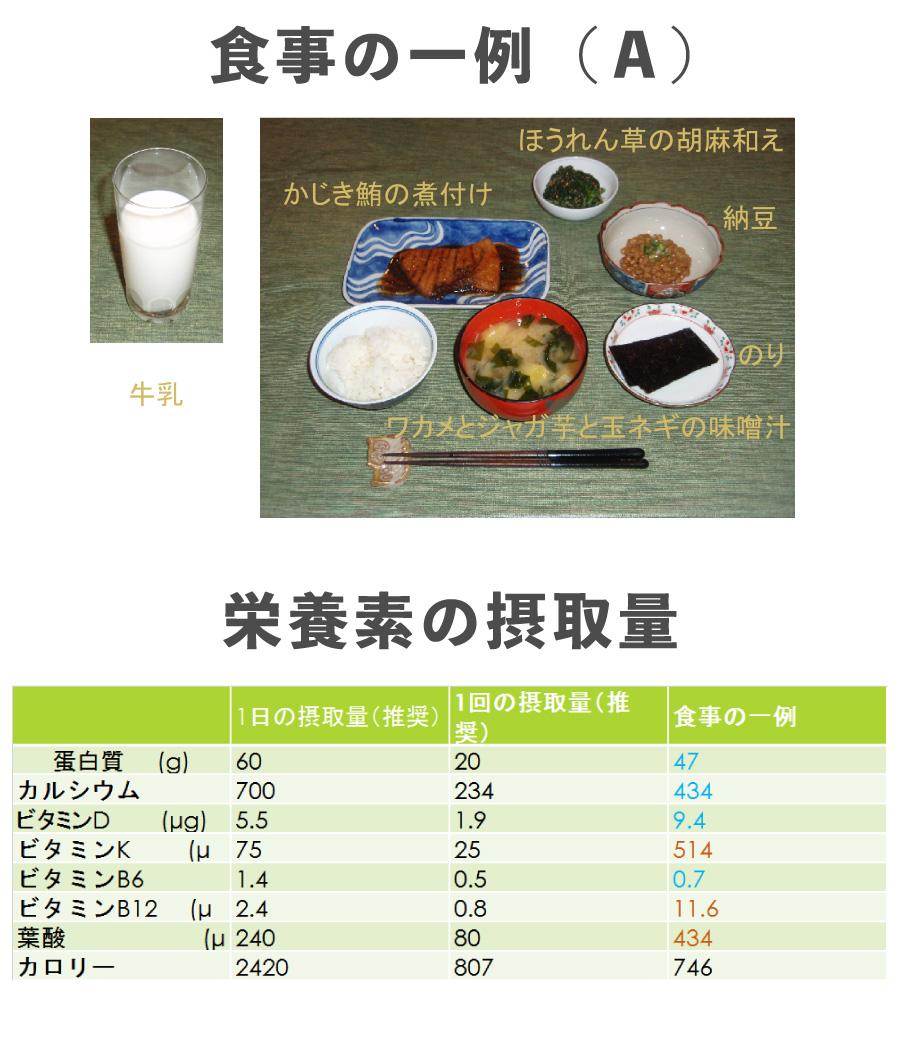 和食料理例