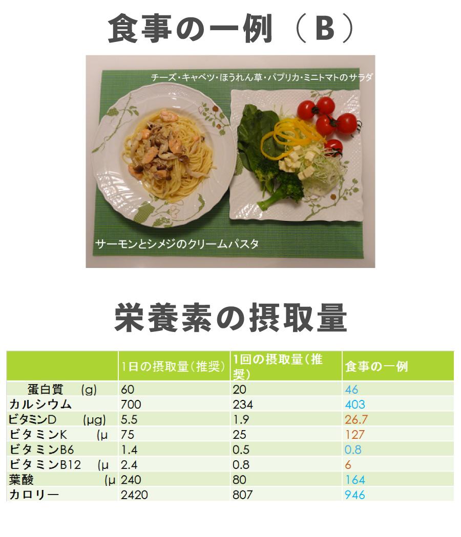 洋食料理例